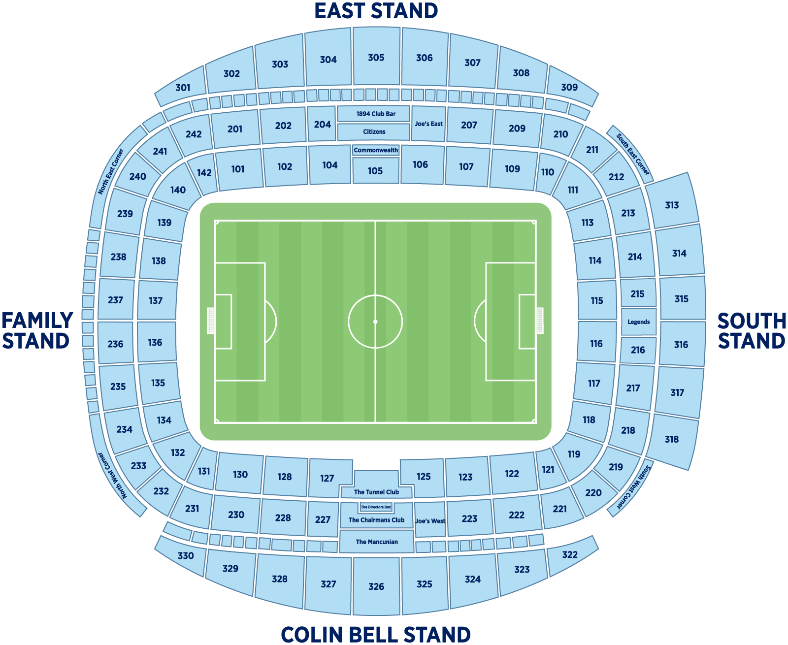 Select Tickets For Manchester City V Everton Manchester City Ticketing